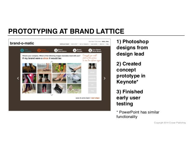 Copyright 2014 Cowan Publishing PROTOTYPING AT BRAND LATTICE 1) Photoshop designs from design lead 2) Created concept prot...
