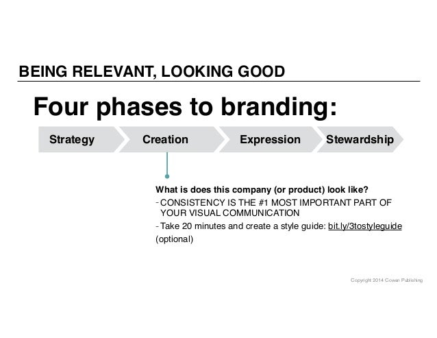 Copyright 2014 Cowan Publishing BEING RELEVANT, LOOKING GOOD Four phases to branding: Strategy Creation Expression Steward...