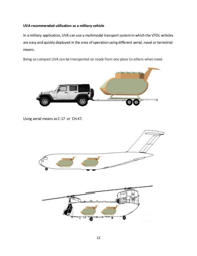 12 UVA recommended utilization as a military vehicle In a military application, UVA can use a multimodal transport system ...