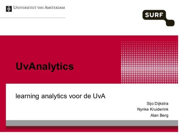 UvAnalyticslearning analytics voor de UvA                                     Sijo Dijkstra                               ...