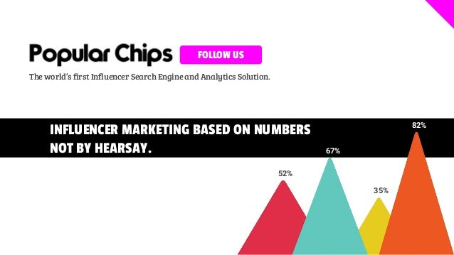 FOLLOW US The world's first Influencer Search Engine and Analytics Solution. INFLUENCER MARKETING BASED ON NUMBERS NOT BY ...