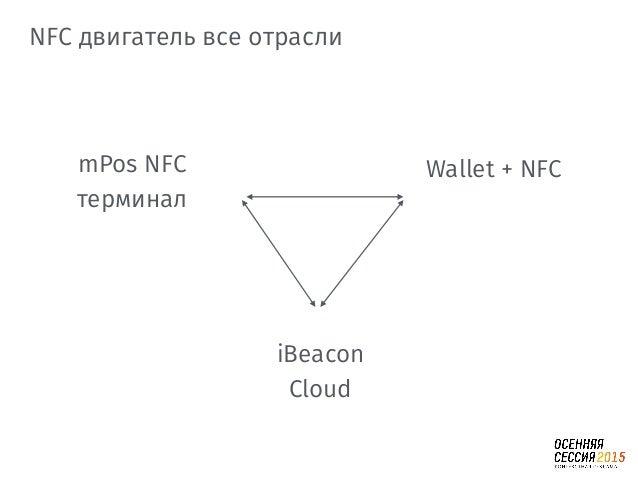NFC с точки зрения сквозной аналитики Wallet + NFCmPos NFC терминал eCRM