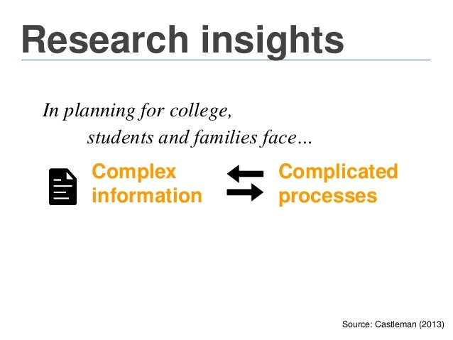 Research insights Source: Castleman (2013) In planning for college, students and families face… Complex information Compli...