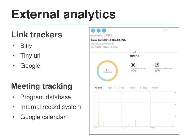 External analytics Google analytics