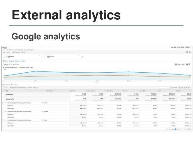 External analytics • Social views – YouTube views – Twitter follows – Facebook likes • Actions taken – Call center calls –...