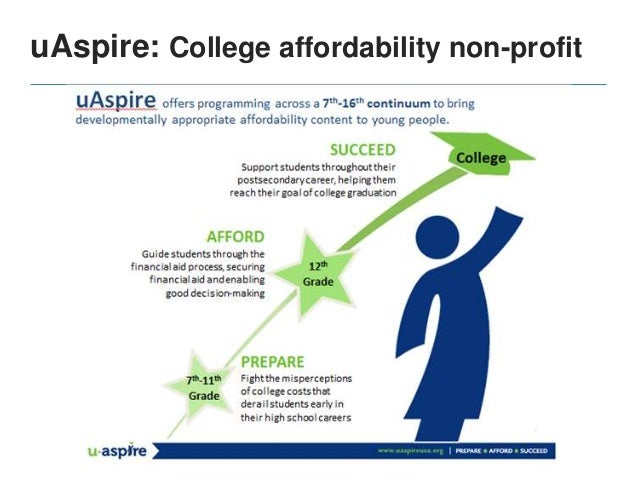 uAspire: College affordability non-profit Impact in High-Need Cities: ● Direct Service to Students ○ Boston, Springfield, ...