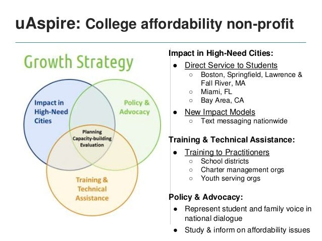 Goals: – Re-establish student-advisor contact after high school graduation – Nudge students on specific tasks to enrollmen...