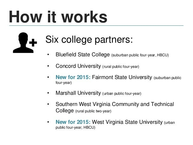 How it works Campus-level messaging At various points in the campaign, students receive texts asking if they've made a col...