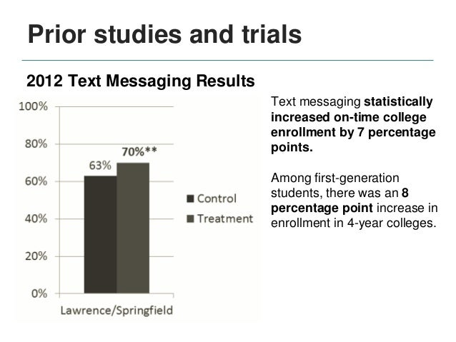 Text messaging statistically increased on-time college enrollment by 7 percentage points. Among first-generation students,...