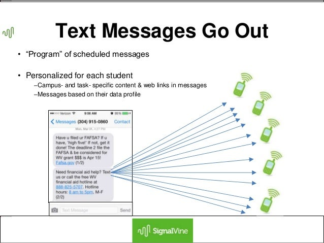 Students reply • Student Replies are routed to the appropriate Counselor Inbox • Each Counselor Portal allows texting with...