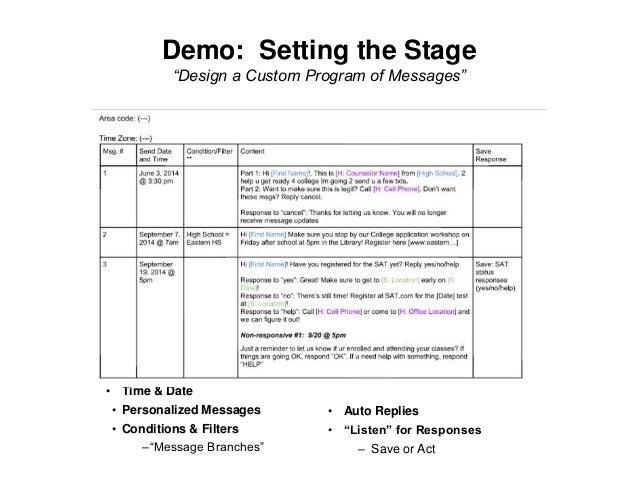 Live Demo A tour of the Signal Vine platform