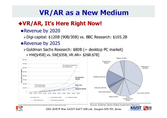 VR/AR, It's Here Right Now! Revenue by 2020 Digi-capital: $120B (90B/30B) vs. BBC Research: $105.2B Revenue by 2025 G...