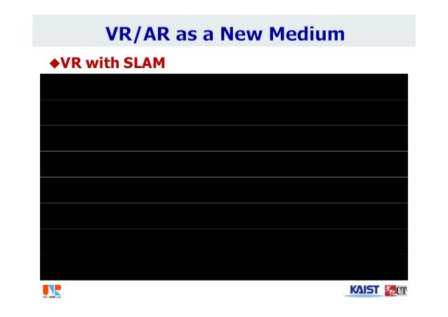 VR with SLAM