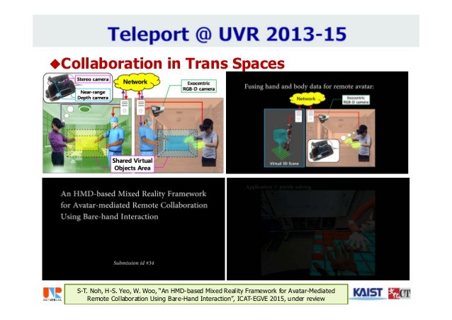 """Collaboration in Trans Spaces Ours HSKL FORTH S-T. Noh, H-S. Yeo, W. Woo, """"An HMD-based Mixed Reality Framework for Avata..."""