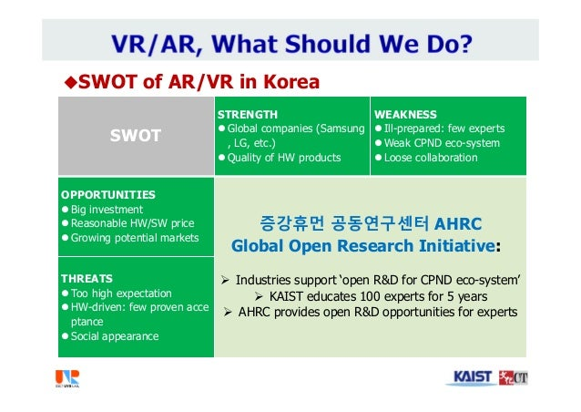 SWOT of AR/VR in Korea SWOT STRENGTH Global companies (Samsung , LG, etc.) Quality of HW products WEAKNESS Ill-prepare...
