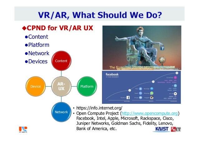 CPND for VR/AR UX Content Platform Network Devices AR- UX Content Platform Network Device The Economist 201604 http:/...