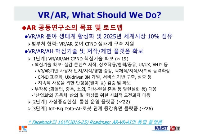 AR 공동연구소의 목표 및 로드맵 VR/AR 분야 생태계 활성화 및 2025년 세계시장 10% 점유 범부처 협력: VR/AR 분야 CPND 생태계 구축 지원 VR/AR/AH 핵심기술 및 저작/체험 플랫폼 확보 ...