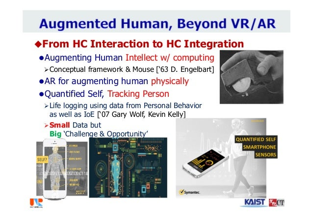 From HC Interaction to HC Integration Augmenting Human Intellect w/ computing Conceptual framework & Mouse ['63 D. Enge...