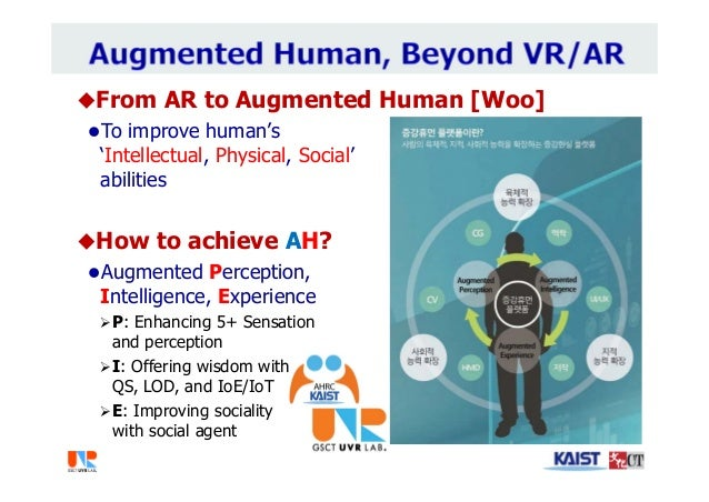 From AR to Augmented Human [Woo] To improve human's 'Intellectual, Physical, Social' abilities How to achieve AH? Augm...
