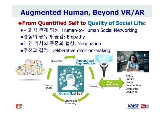From Quantified Self to Quality of Social Life: 사회적 관계 형성: Human-to-Human Social Networking 경험의 공유와 공감: Empathy 타인 가치의...