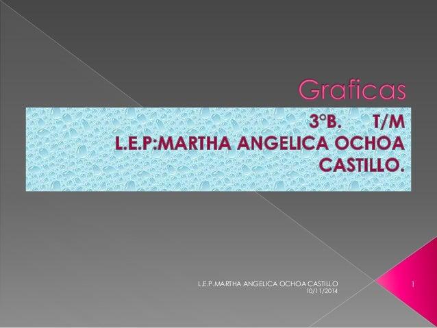 L.E.P.MARTHA ANGELICA OCHOA CASTILLO 1  10/11/2014