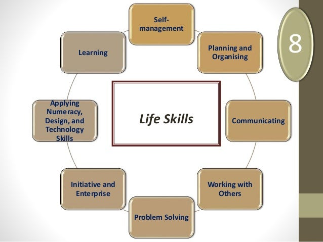life management skills v10 View preparing for life and career, 7th edition's  managing your life, introduces management and planning  yvonne is a popular life skills authority.