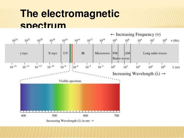 UV ray spectrophotometer Slide 3