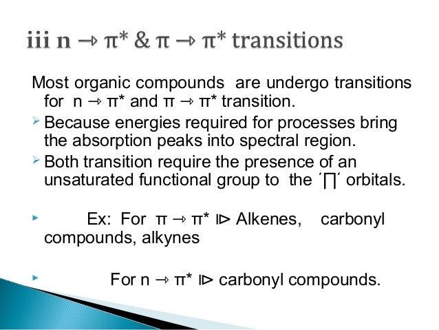 σ (bonding) π (bonding) n (non-bonding) σ∗ (anti-bonding) π∗ (anti-bonding) Four types of transitions π→π* n→σ* n→π* σ→σ*