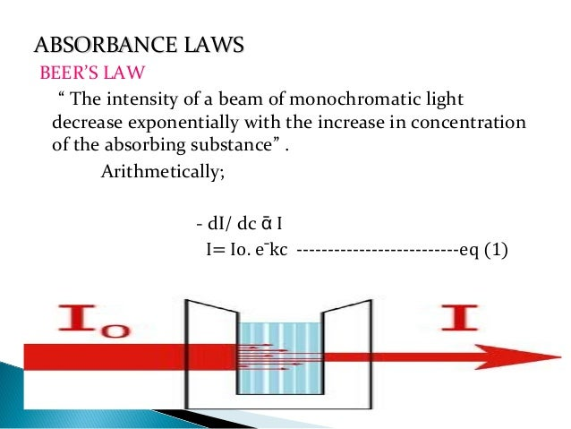 """"""" When a beam of light is allowed to pass through a transparent medium, the rate of decrease of intensity with the thickne..."""
