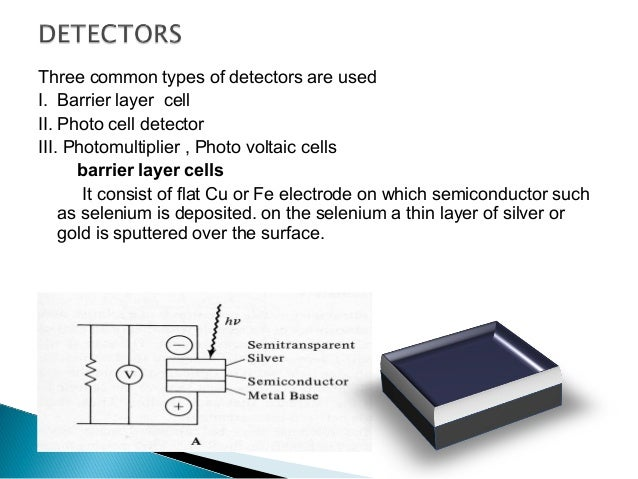 Uv Spectroscopy Schematic Diagram on hplc schematic, engineering schematic, laser schematic, mri schematic, electronics schematic, gc schematic, spectrum analyzer schematic,