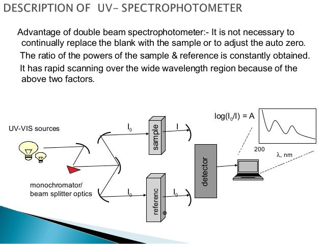 spectrophotometer principle and working pdf