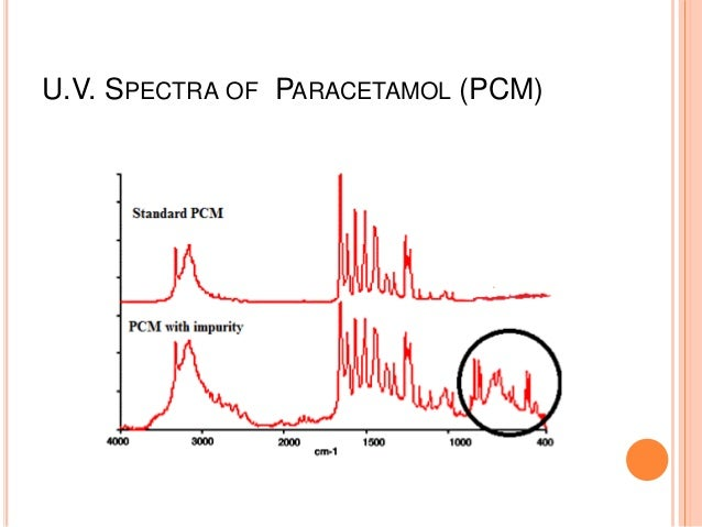 9. MOLECULAR WEIGHT DETERMINATION  Molecular weights of compounds can be measured spectrophotometrically by preparing the...