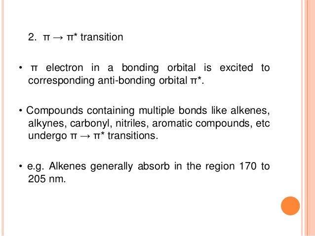 AUXOCHROME e.g. Benzene λmax = 255 nm Phenol λmax = 270 nm Aniline λmax = 280 nm OH NH2