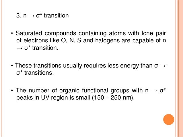 ABSORPTION AND INTENSITY SHIFTS