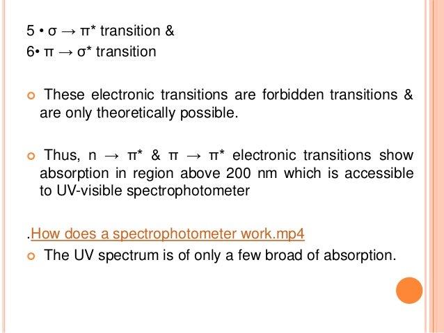 • In alkaline medium, p-nitrophenol shows red shift. p-nitrophenol λmax = 255 nm λmax = 265 nm • Bathochromic Shift (Red S...