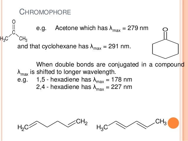 • When absorption intensity (ε) of a compound is decreased, it is known as hypochromic shift. Naphthalene 2-methyl naphtha...
