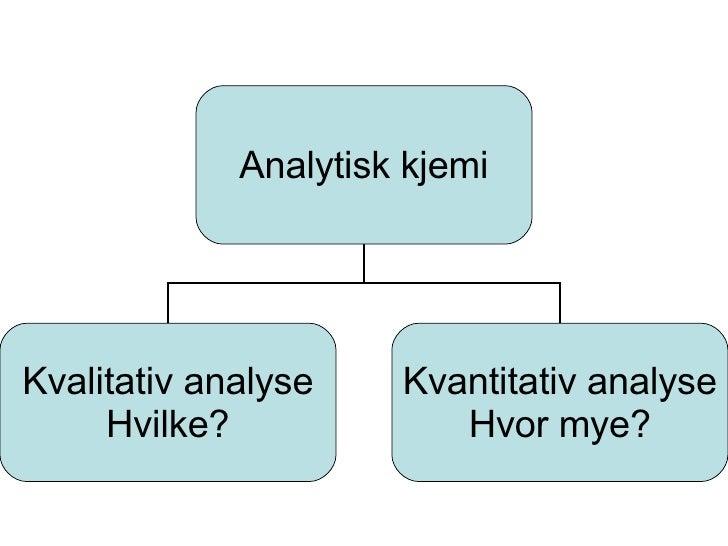 kvalitativ analyse