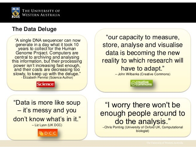 Introduction to Research Data Management at UWA Slide 3