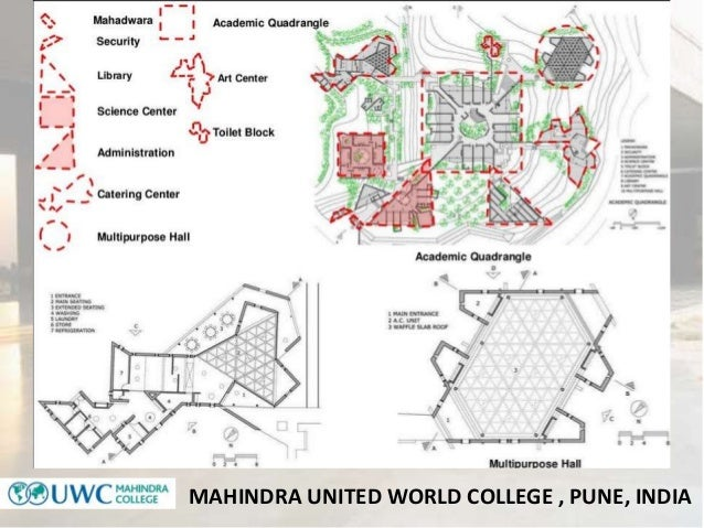 college block plan Agoodall@druryedu 2018-2019 housing package prices & contract cancellation fees facebook 2018-2019 housing package prices & contract cancellation fees 120 block plan.