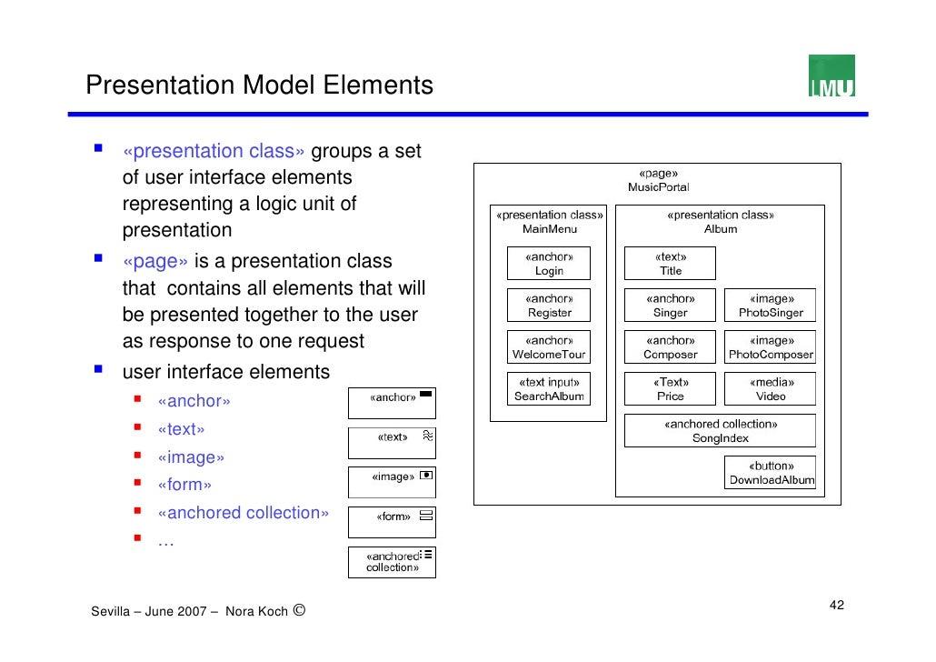 Uml based web engineering uwe presentation toneelgroepblik Image collections