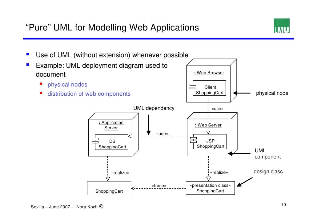Uml based web engineering uwe ccuart