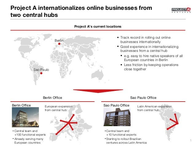 Project A internationalizes online businesses from two central hubs Project A's current locations  Berlin  Sao Paulo  • Tr...
