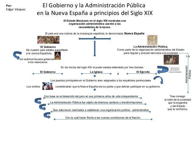 el gobierno y la administraci n p blica en la nueva espa a