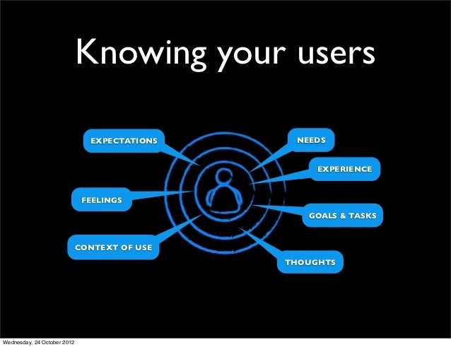 Knowing your users                               EXPECTATIONS    NEEDS                                                   E...