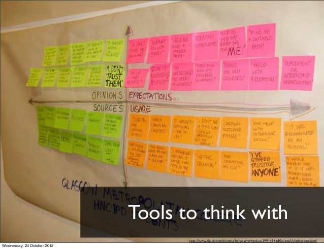 Tools to think with                                    http://www.flickr.com/photos/herebythewaybut/3991496680/sizes/l/in/p...