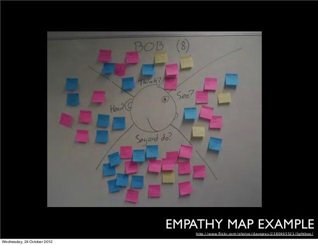EMPATHY MAP EXAMPLE                                http://www.flickr.com/photos/davegray/2380465521/lightbox/Wednesday, 24 ...