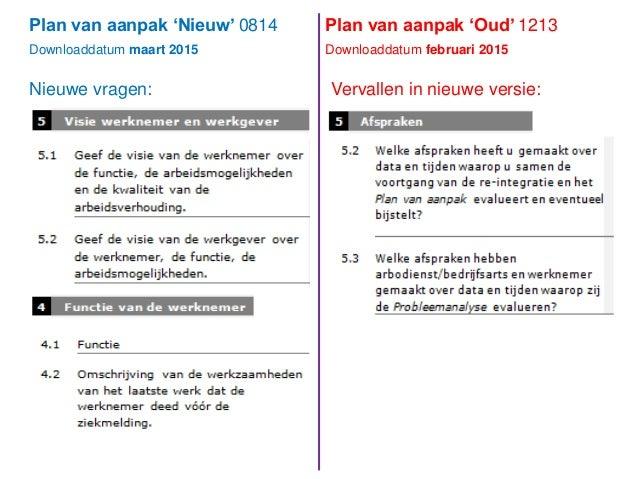 poortwachter plan van aanpak Wijzigingen UWV formulieren Wet Verbetering Poortwachter Maart 2015 poortwachter plan van aanpak