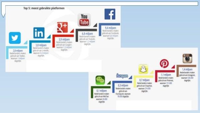 Uwv social media Slide 2