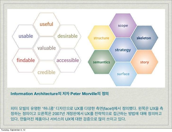 Information Architecture의 저자 Peter Morville의 정의         피터 모빌의 유명한 '허니콤' 디자인으로 UX를 다양한 측면(facet)에서 정의했다. 왼쪽은 UX을 측        ...