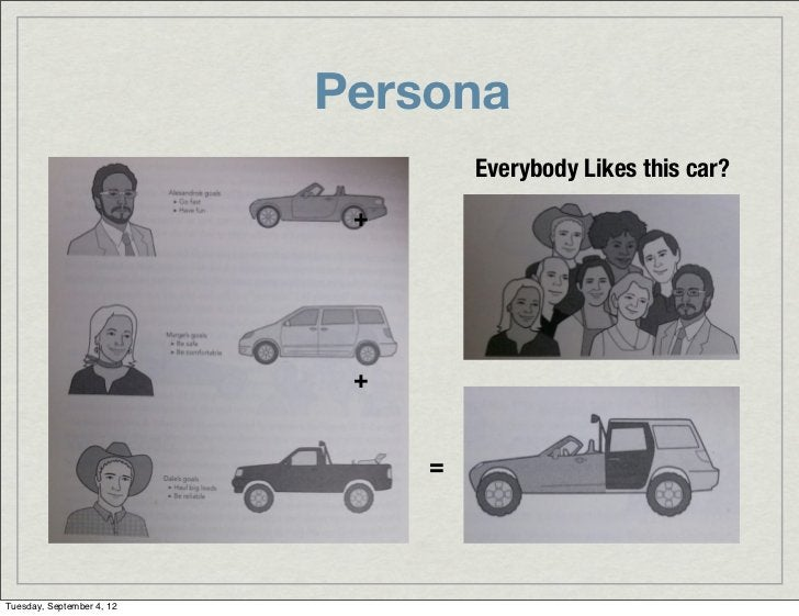 Persona                                    Everybody Likes this car?                            +                         ...